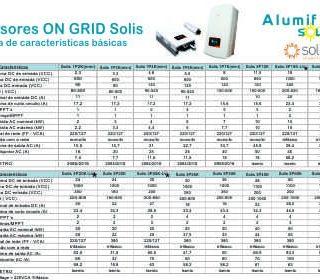 Tabela de Características Básicas – Inversores ON GRID Solis